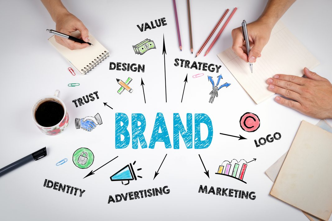 branding[1]